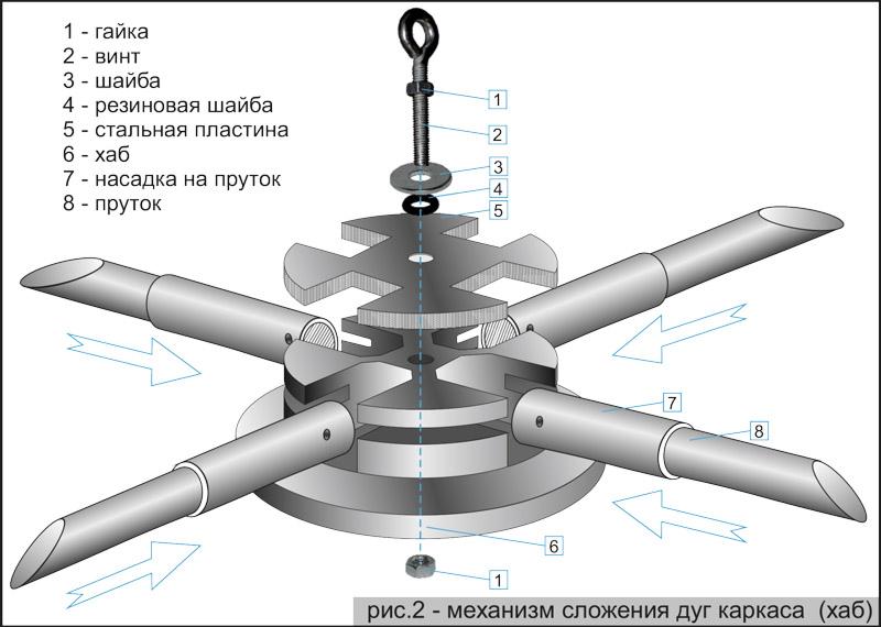 """механизм сложения дуг каркаса """"Лотос Куб Профессионал М"""""""